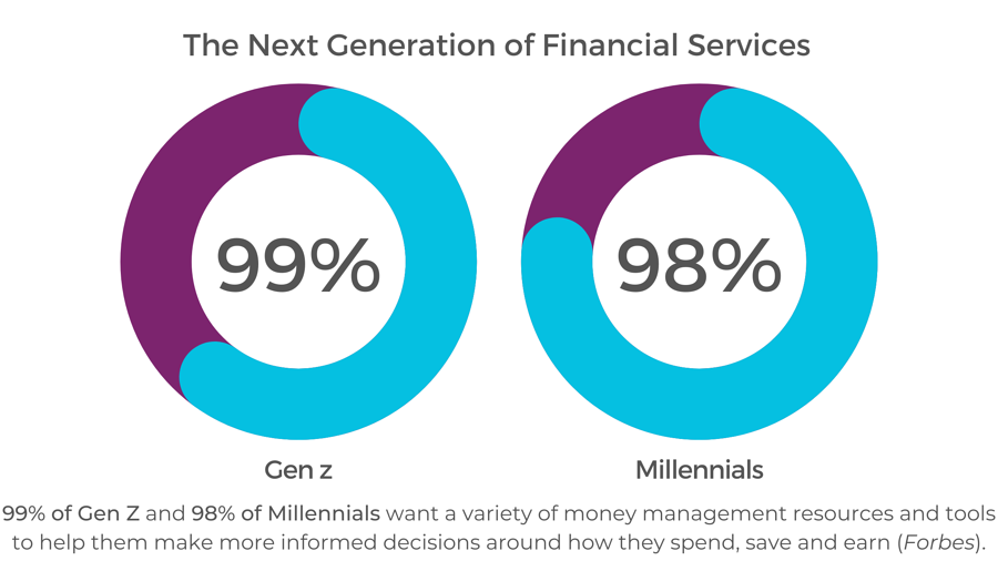 https___www.forbes.com_sites_lizfrazierpeck_2021_03_22_digital-banking-trends-evolve-in-2021-but-customer-needs-stay-the-same__sh=1cc8a0961cd3